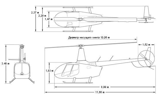 габариты вертолета R66